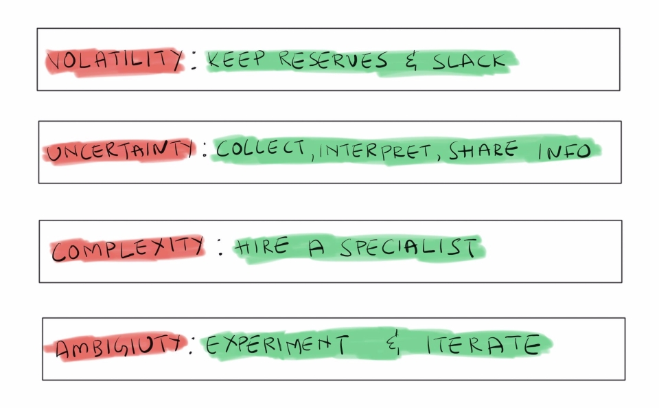 Handling uncertainty in a project